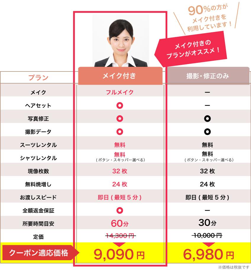 女子就活生向けの証明写真の料金表